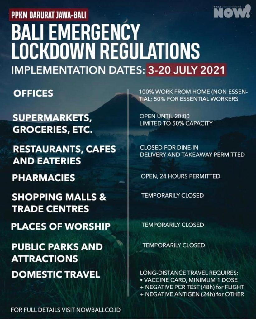 bali emergency lockdown regulation for covid