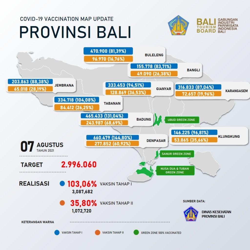 Vaccination à Bali au 7 aout 2021